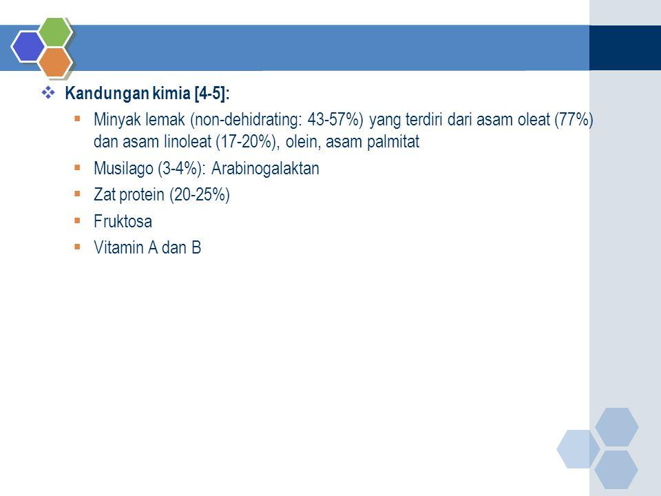 Kandungan kimia [4-5]: Minyak lemak (non-dehidrating: 43-57%) yang terdiri dari asam oleat (77%) dan asam linoleat (17-20%), olein, asam palmitat.
